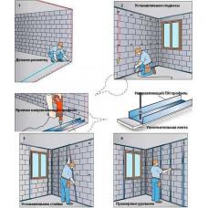 Правильная техника при монтаже стен гипсокартоном